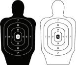 threat scores